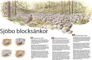 sjoboblocksankor_info